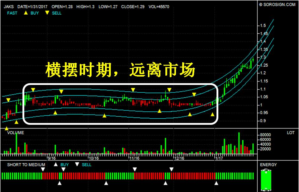 大马股票:捷硕资源有限公司 JAKS Resources Bhd 4723 JAKS