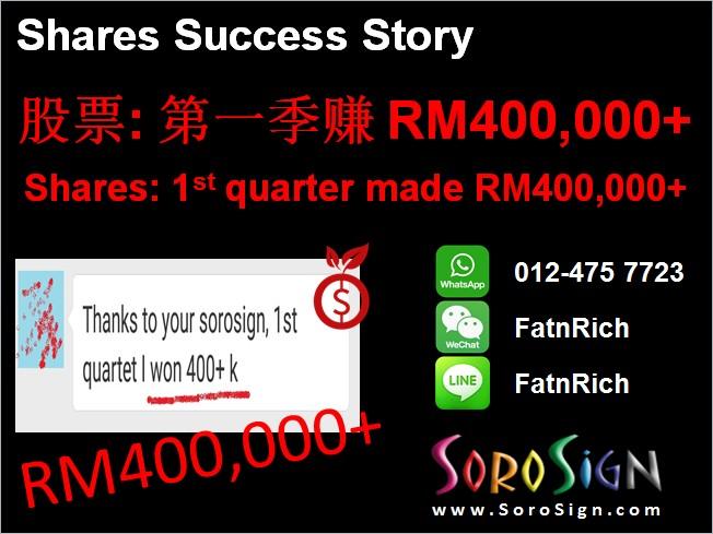 股票:第一季赚 RM400,000+