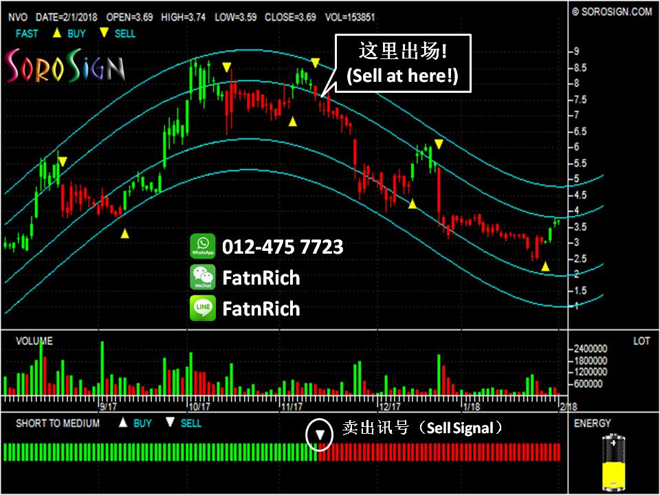 加拿大股票加拿大矿产勘探公司(Novo Resources Corp. : NVO)