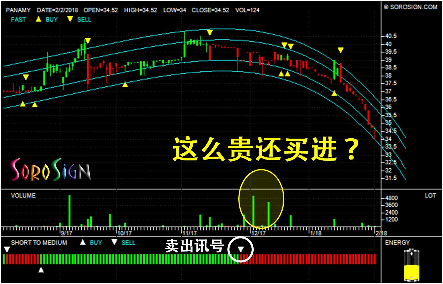 大马股票:松下电器 Panasonic Manufacturing Malaysia Bhd (PANAMY, 3719)