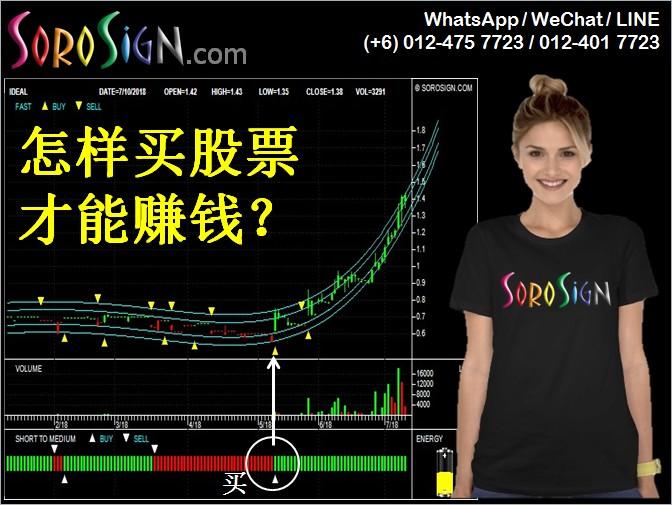 IDEAL 9687 买卖股票需要看价值投资