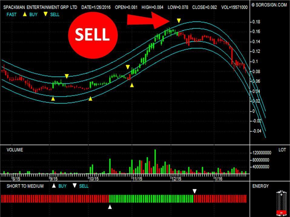 Singapore stocks SPACKMAN ENTERTAINMENT GRP LTD