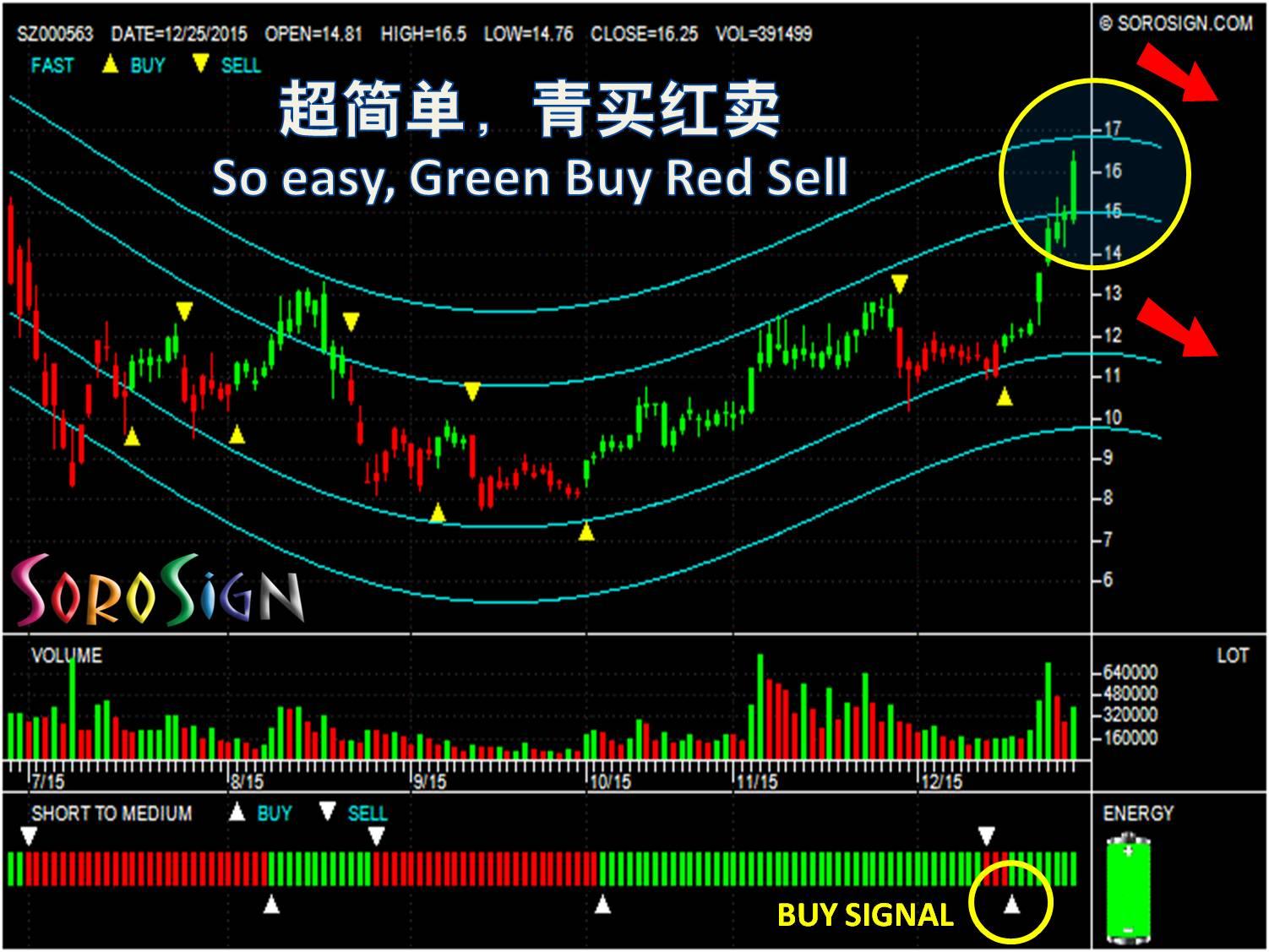 Shenzhen stock Shaanxi International Trust Co Ltd (SZ000563)